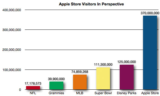 20130212applestorevisitors2